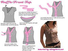 Como reciclar ropa