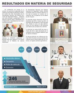 Presentación de resultados en materia de seguridad, Morelos Seguro y Justo.