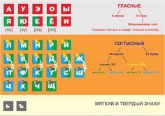 мягкий знак гласный или согласный: 10 тыс изображений найдено в Яндекс.Картинках