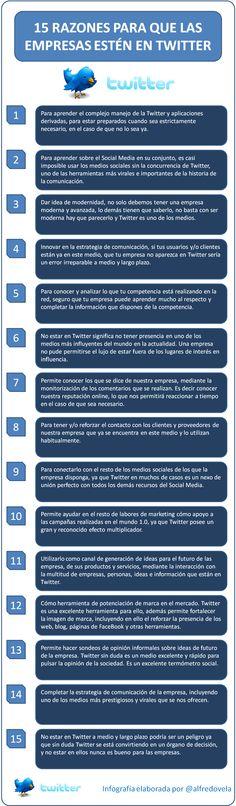 15 razones para que tu empresa esté en Twitter #infografia #infographic #socialmedia