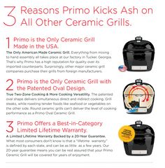 Primo grills smoke other ceramic grills. Add one to your outdoor kitchen, deck or patio.