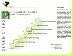 7 steps to a sustainable building