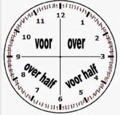Tijd Primary Maths, Primary School, Pre School, Teacher Education, Kids Education, Learn Dutch, Dutch Language, School Hacks, Math Classroom