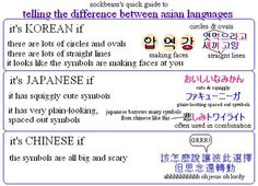 Difference between asian languages