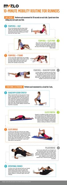 10-Minute Mobility Routine for Runners mobility exercises runners