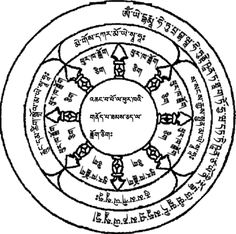 16. Четыре защиты от ошибок Tibetan Mandala, Buddhist Art, Buddhism, Mantra, Circles, Women's Fashion, Mandalas, Fashion Women