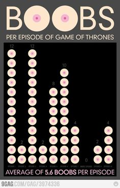 Funny pictures about Game of Thrones' statistics that matter. Oh, and cool pics about Game of Thrones' statistics that matter. Also, Game of Thrones' statistics that matter photos. Game Of Thrones Episodes, Game Of Thrones Funny, Zombie Tsunami, Game Of Thrones Pictures, Game Of Thrones Winter, Flappy Bird, College Humor, Funny Games, Best Funny Pictures
