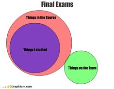 Funny pictures about Final exams. Oh, and cool pics about Final exams. Also, Final exams photos. College Humor, School Humor, College Life, Law School, School Life, School Stuff, Pharmacy School, High School, Exams Memes
