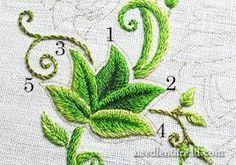 Résultats de recherche d'images pour « a-ok embroidery »