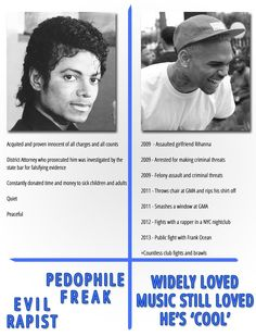 Michael Jackson he the most awesome person in the whole world. Why some people think he is evil? JUST WHY?