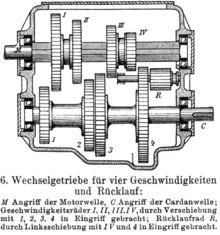 Fahrzeuggetriebe – Wikipedia