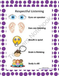Respectful Listening Poster from Kinders are Kool on TeachersNotebook.com (1 page)  - Respectful Listening