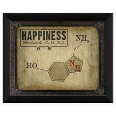 Happiness Molecule Framed Print