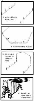 Do It Yourself Metal Carport Installation Instructions
