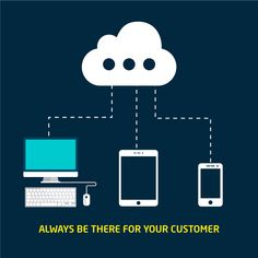 Apart from making personal lives stress-free and clutter-free, effective and wise use of mobile technology has become the game changer for running any business that is looking to grow. Learn how enterprise mobility can help your business.