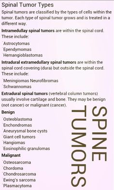 Tumors of the spine. I have a schwannoma on l4