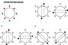 Bunny Whisper Jewelry: Tutorial kumihimo disk II