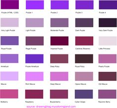 Hues, Shades and Tints of Purple – Common Names, Their RGB and HEX Codes Purple Color Names, Shades Of Red Color, Purple Paint Colors, Mauve Color, Shades Of Yellow, Shades Of Red Names, Different Shades Of Red, Shades Of Purple Chart, Red Paint