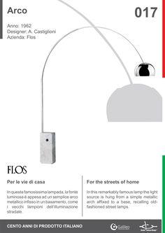 Arco by Achille Castiglioni for Flos (1962)