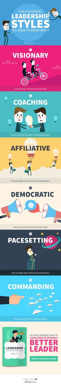 6 Leadership Styles https://www.officevibe.com/blog/different-leadership-styles?utm_content=52016761&utm_medium=social&utm_source=facebook