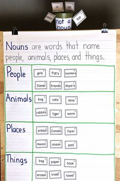 This product consists of 18 practice worksheets, a Literacy Center, and Editable Templates. All activities target the Common Core standards for Nouns in First Grade. Teaching Nouns, Student Teaching, Teaching Ideas, Nouns First Grade, Second Grade, English Lessons, Learn English, Classroom Activities, Noun Activities