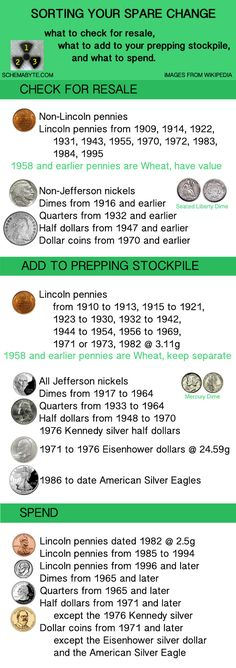 Handling your change. #preppers #preppertalk http://schemabyte.com/a-time-for-change-spending-stockpiling-and-selling-coins/ #Coins #GoldCoins #Silver #Coins #USCoins #TheHappyCoin