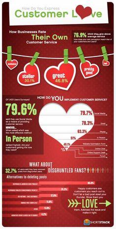 Infographie   le service après vente sur les réseaux sociaux