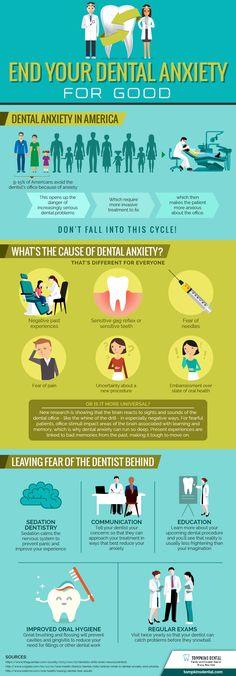 The Harmful Dental Anxiety Cycle #dentalanxiety #fear #dentist