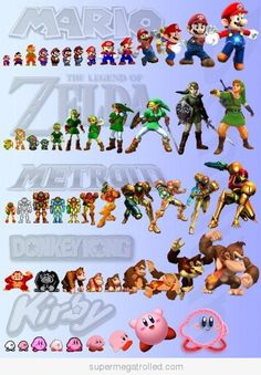 Evolution of videogame characters.