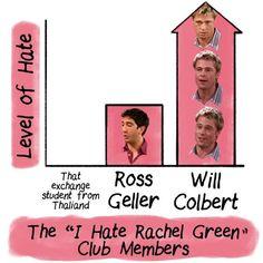 "16 Charts Only ""Friends"" Fans Will Really Understand: The I Hate Rachel Green Club Members #FriendsStuffs"