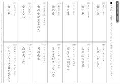 漢字・送りがなテスト 答え (1)~(7)