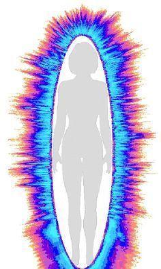 Las razones por las que nuestra energía se puede llegar a debilitar o romper son muchas. Es muy común por ejemplo, que después de un ...