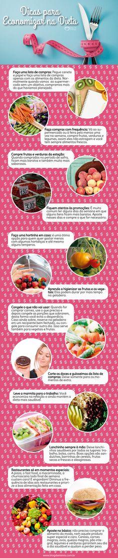 Blog da mimis - super dicas para economizar na dieta