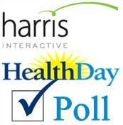 According to an Harris Interactive/HealthDay survey, Americans support Medicare reform, but not on their dime.
