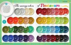 Fiesta Colors, Vintage Dishware, Vintage Display, Homer Laughlin, Pioneer Woman, Fancy, Magazine, Vintage Stuff, Dinnerware