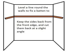 how to batten for alcove shelves