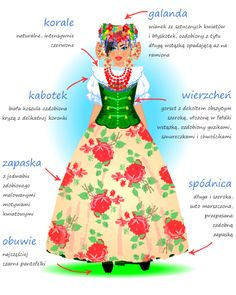 Plansza z opisem stroju bytomskiego damskiego Polish Clothing, Folk Clothing, Poland Costume, Norwegian Clothing, Polish Embroidery, Learn Polish, Poland History, Culture Day, Polish Language