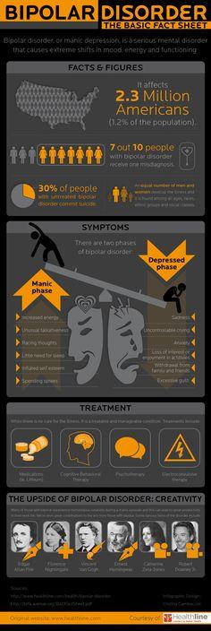 Trastorno bipolar #infografia #infographic #health