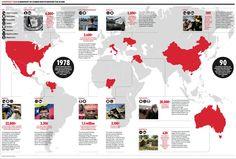 Human rights around the world