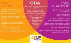 PAS, ADS, extrovert vs. introvert, autism Introvert, Ads, Asperger, Autism