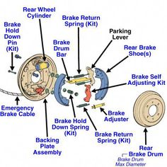 Got Brake Noise? Give Bolton Auto Repair A Call Today. - Kamren Stanton - Got Brake Noise? Give Bolton Auto Repair A Call Today. Engine Repair, Car Engine, Petit Camping Car, Vehicle Inspection, Willys Mb, Car Facts, Brake Repair, Auto Ac Repair, Garage Organization