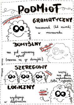 Polish Language, School Planner, School Study Tips, Life Is Strange, School Hacks, Kids And Parenting, Hand Lettering, Back To School, Homeschool