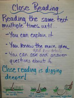 Explaining Close Reading to Students
