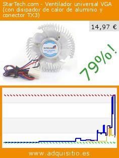 StarTech.com - Ventilador universal VGA (con disipador de calor de aluminio y conector TX3) (Ordenadores personales). Baja 79%! Precio actual 14,97 €, el precio anterior fue de 69,95 €. http://www.adquisitio.es/fabricado-marca/startechcom-chipsetvideo