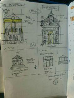 La obra de Alberti. Clave para Renacimiento y su teoría. Four Square, Finals, Renaissance, Walls, Dibujo, Art