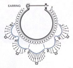 Earrings crochet pattern - Totally using this to make my holiday gifts for my favorite ladies!!!!!!!!!!!!