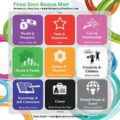 feng shui - - Yahoo Image Search Results