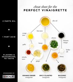 everything you need to know to make your own salad vinaigrettes at home dressing Your Cheat Sheet for the Perfect Vinaigrette Quick Salad Recipes, Salad Recipes For Dinner, Honey Mustard Vinaigrette, Citrus Vinaigrette, Catalina Dressing Recipes, Cilantro Salad Dressings, Vinaigrette Salad Dressing, Clean Eating Salads, Spinach Salads