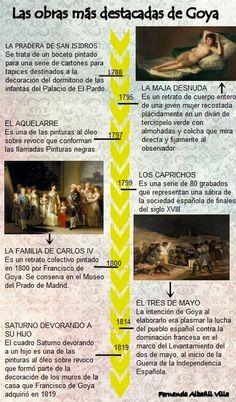 Hacer Historia: Francisco de Goya (Infografías)