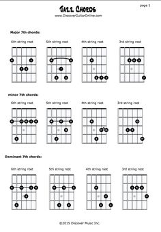Jazz Chords pg1: Maj7th - min7th - Dom7th | Discover Guitar Online, Learn to Play Guitar